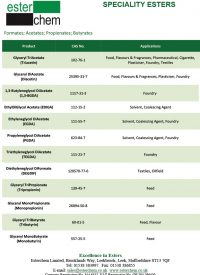 Esterchem-Product-List-2020-1